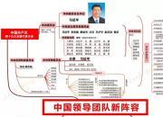 你好!中国领导团队新阵容